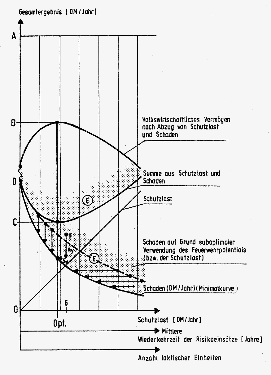 Orginal-Abbildung